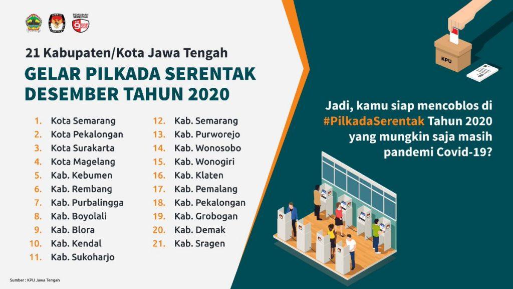 Jawa Tengah Bersiap Pilkada Kabupate/Kota Serentak Desember 2020, Ini Daftarnya